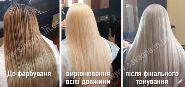 фарбування волосся до і після