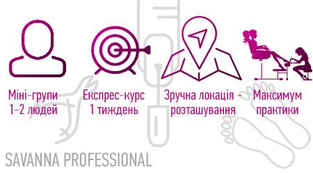 переваги курсу педикюру в SAVANNA PROFESSIONAL